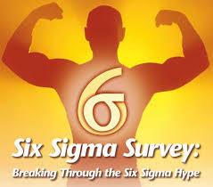 Altı Sigma nedir?